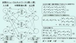 deep-learning(EXCEL利用)